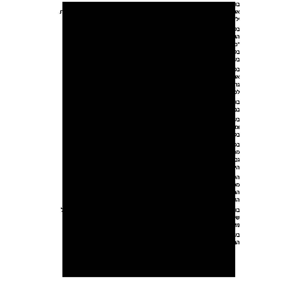 טקסט על בושקה לופי