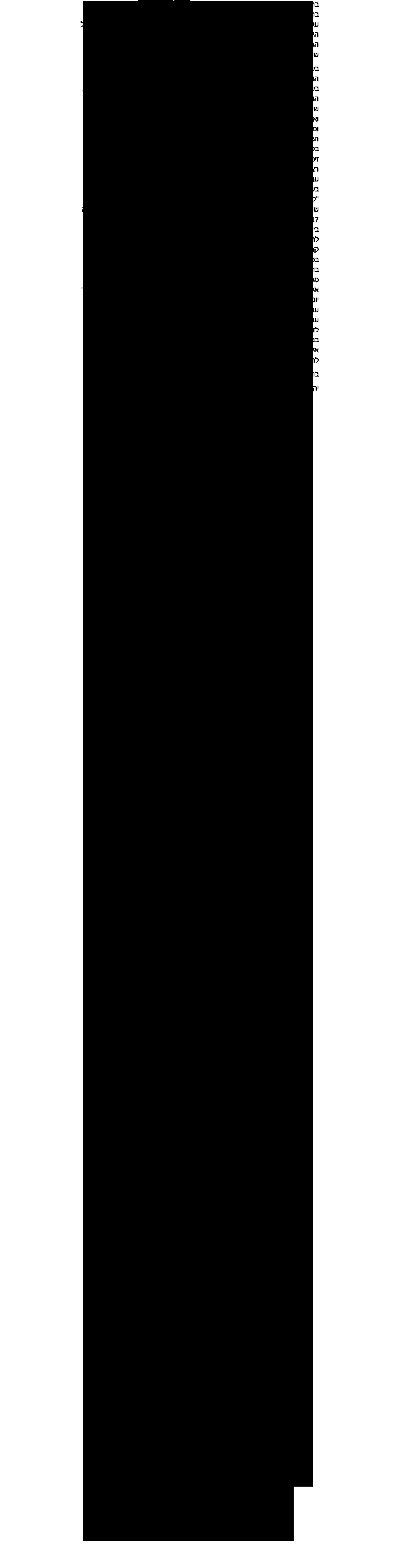 טקסט על בת שבע זגרצמן