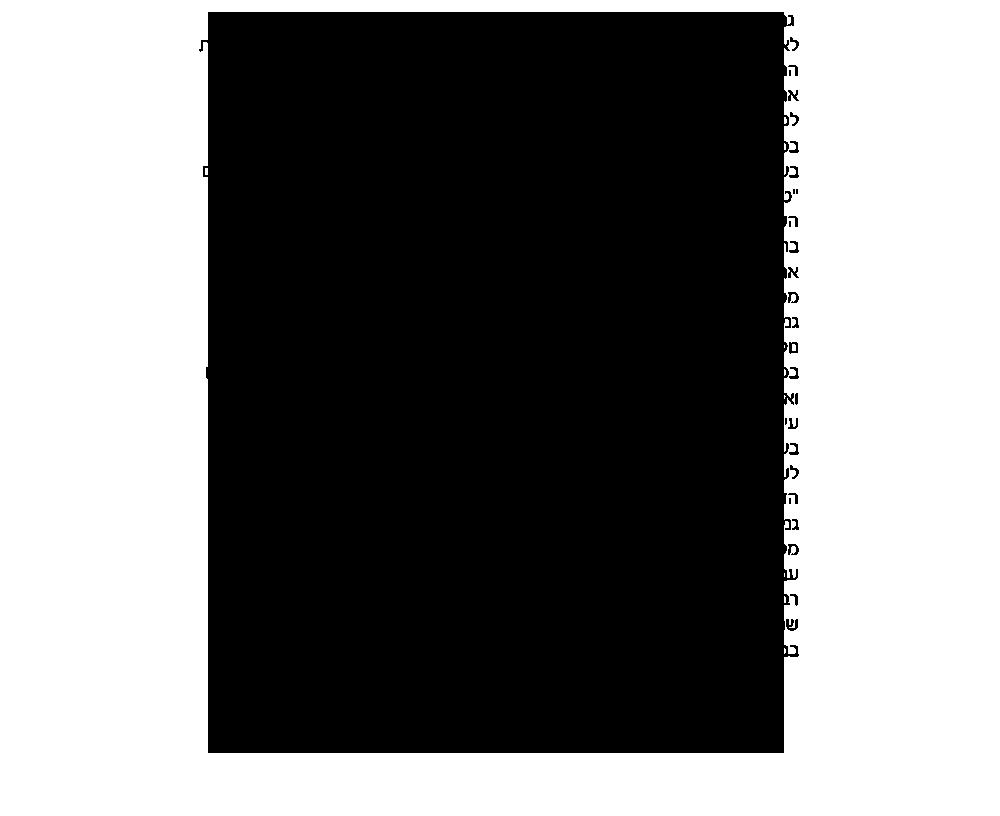 טקסט על גניה ריגלר