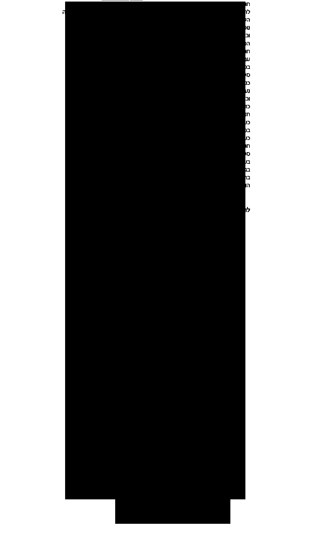 טקסט על חגי שפיר