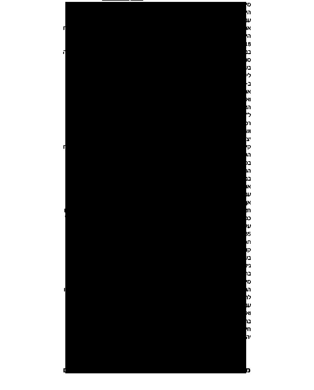 טקסט על מינה מירון