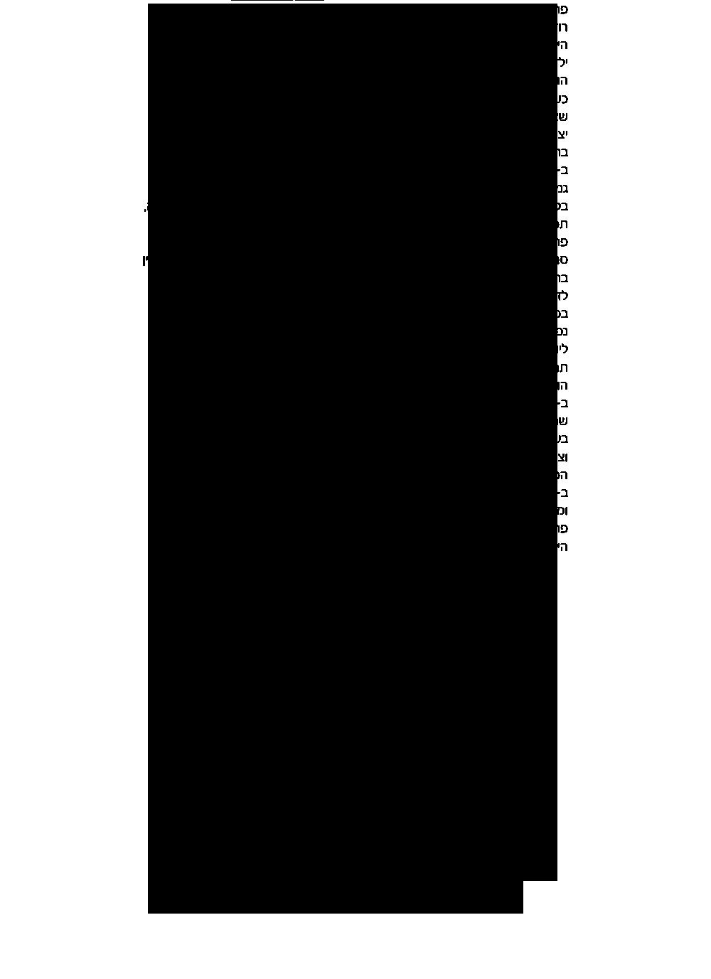 טקסט על פרידל שליסר